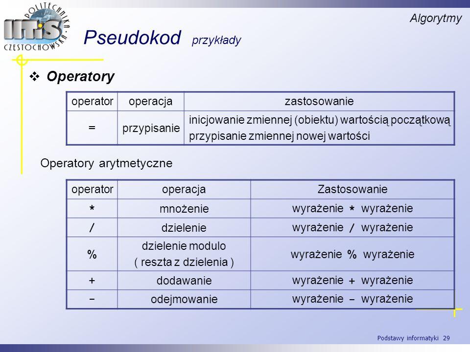 Podstawy informatyki 29 Pseudokod przykłady Algorytmy Operatory operatoroperacjaZastosowanie * mnożenie wyrażenie * wyrażenie / dzielenie wyrażenie /