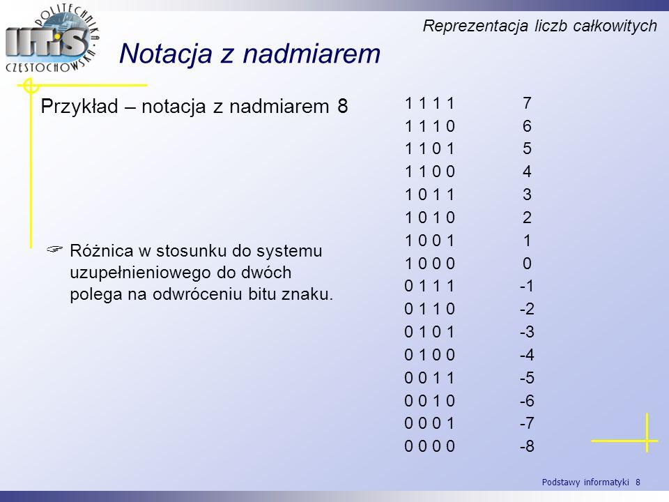 Podstawy informatyki 9 Reprezentacja liczb rzeczywistych Kodowanie w systemie zmiennoprzecinkowym - bazuje na systemie pozycyjnym wagowym; - opiera się na podziale liczby na część ułamkową zwaną mantysą, oraz część wykładnika potęgi podstawy systemu zwanego cechą; - umożliwia zapis liczb rzeczywistych z ustalonym błędem względnym.