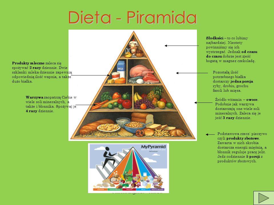 Sandra Ligaszewska 2a Dieta - Piramida Słodkości – to co lubimy najbardziej.