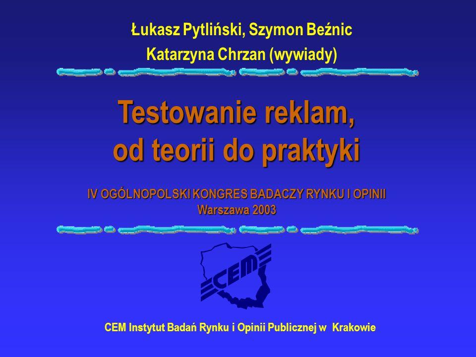 Łukasz Pytliński, Szymon Beźnic Katarzyna Chrzan (wywiady) Testowanie reklam, od teorii do praktyki IV OGÓLNOPOLSKI KONGRES BADACZY RYNKU I OPINII War