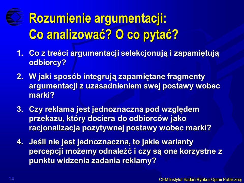 CEM Instytut Badań Rynku i Opinii Publicznej 14 Rozumienie argumentacji: Co analizować? O co pytać? 1.Co z treści argumentacji selekcjonują i zapamięt