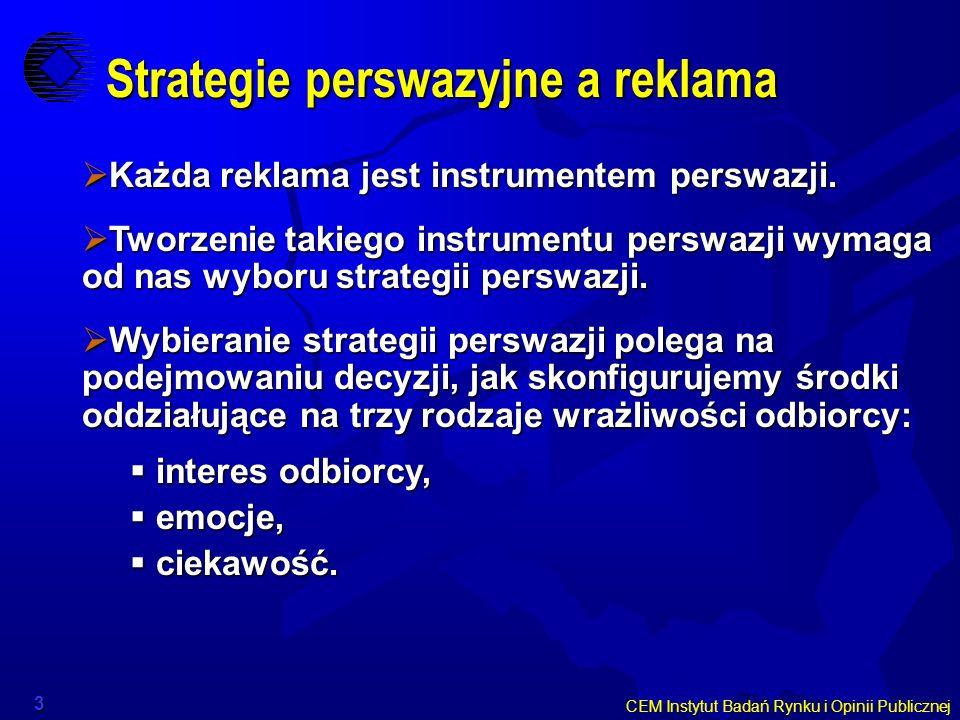 CEM Instytut Badań Rynku i Opinii Publicznej 3 Strategie perswazyjne a reklama Każda reklama jest instrumentem perswazji. Każda reklama jest instrumen