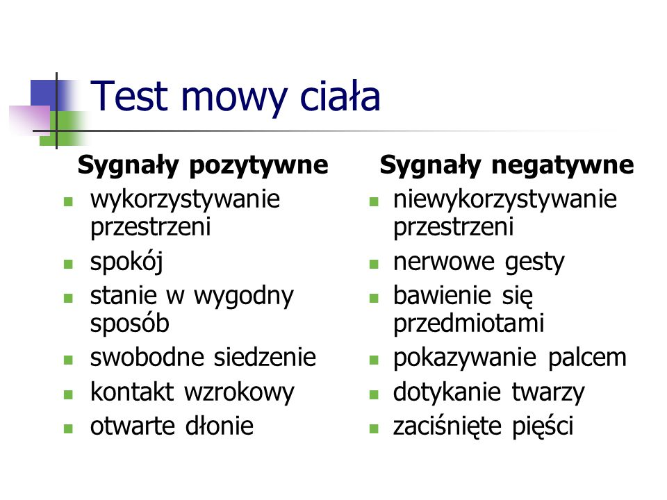 Test mowy ciała Sygnały pozytywne wykorzystywanie przestrzeni spokój stanie w wygodny sposób swobodne siedzenie kontakt wzrokowy otwarte dłonie Sygnał