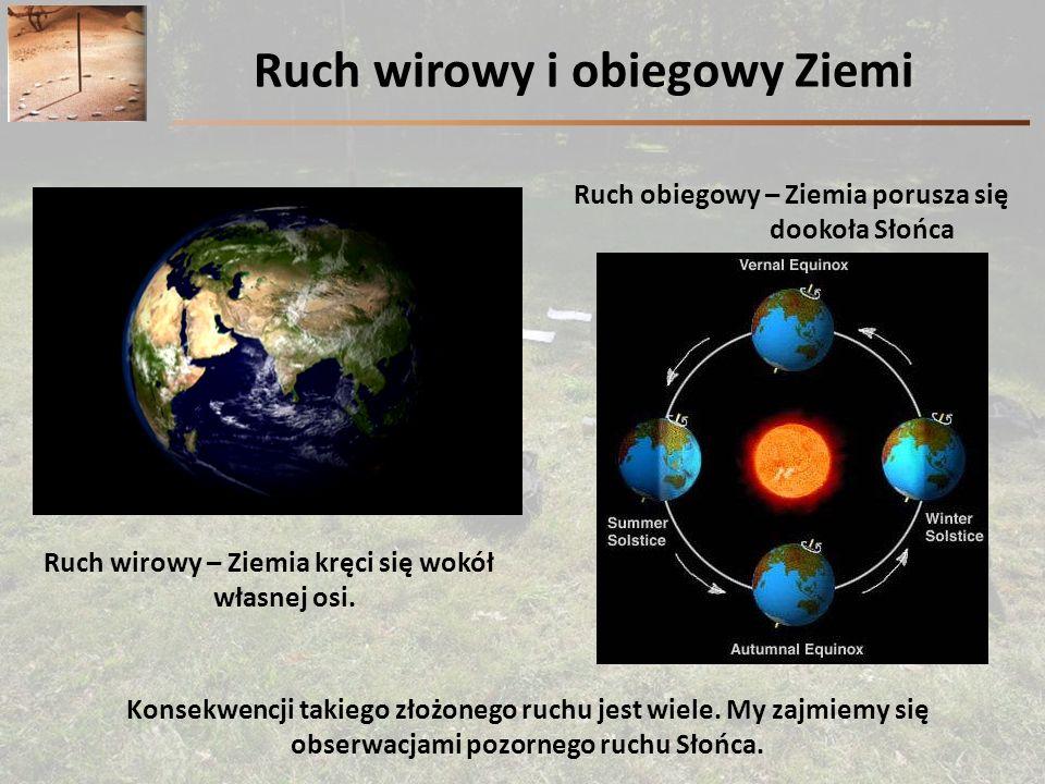Ruch Słońca na niebie (dobowy) W wyniku ruchu wirowego Ziemi obserwujemy pozorny ruch Słońca.