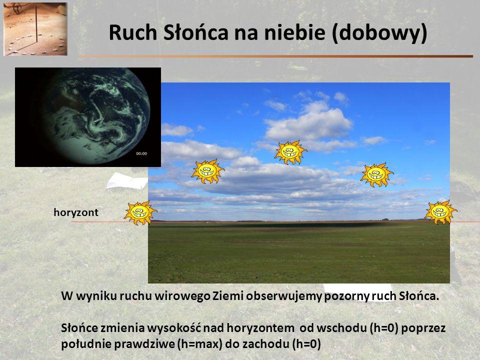 Ruch Słońca na niebie (roczny) lato wiosna, jesień zima Ruch Słońca na niebie może być śledzony przy użyciu patyka wbitego w ziemię - gnomonu