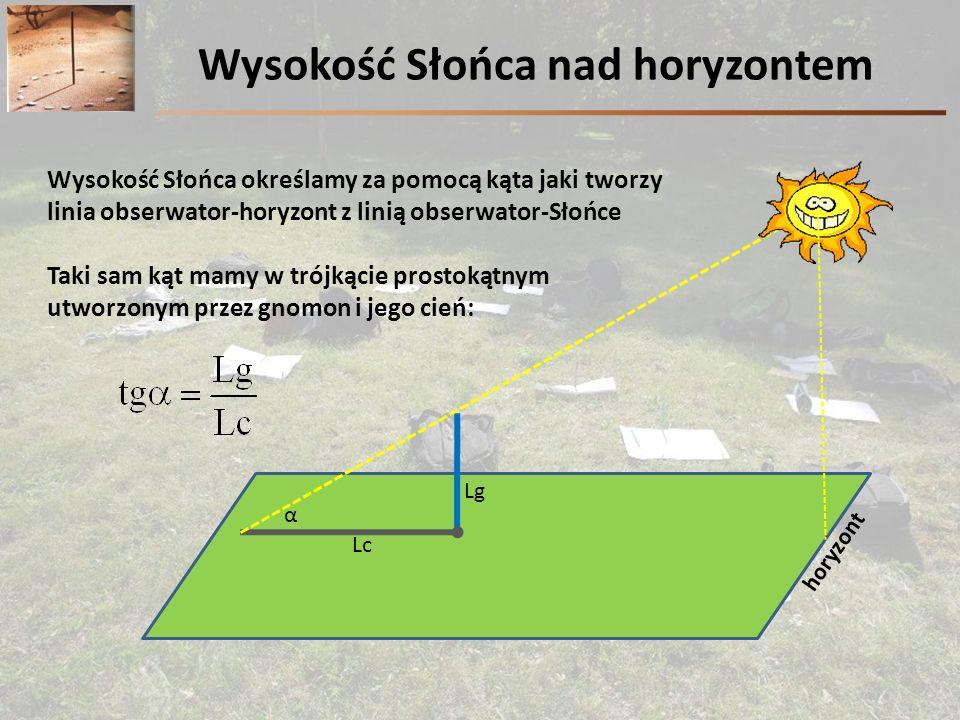 Zestaw obserwacyjny 1.Kartka z narysowanymi kołami (równe odległości) 2.