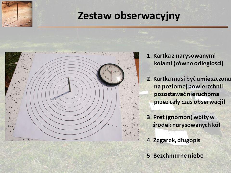 Wyznaczenie kierunku N-S Całodniowe obserwacje pozwolą uzyskać taki wynik: