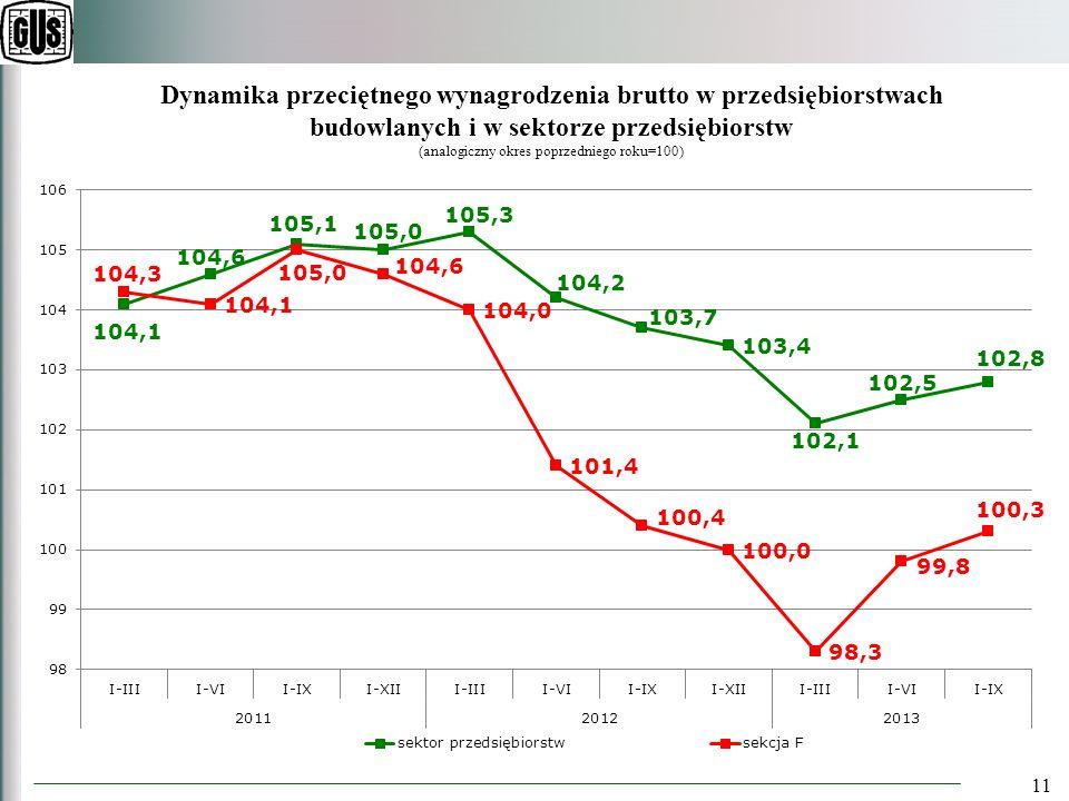 11 Dynamika przeciętnego wynagrodzenia brutto w przedsiębiorstwach budowlanych i w sektorze przedsiębiorstw (analogiczny okres poprzedniego roku=100)