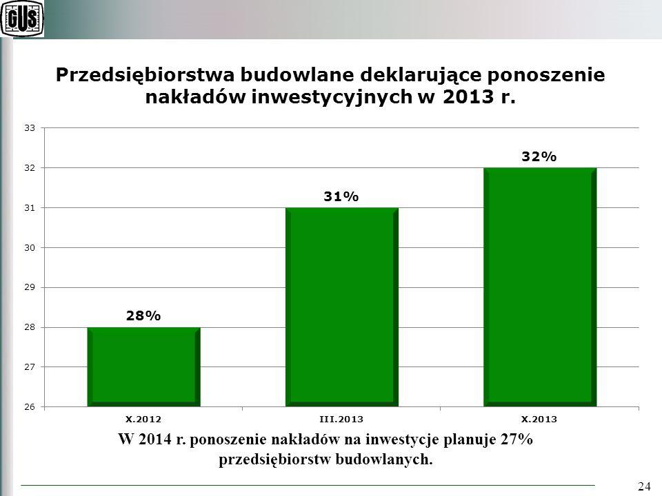 24 Przedsiębiorstwa budowlane deklarujące ponoszenie nakładów inwestycyjnych w 2013 r.