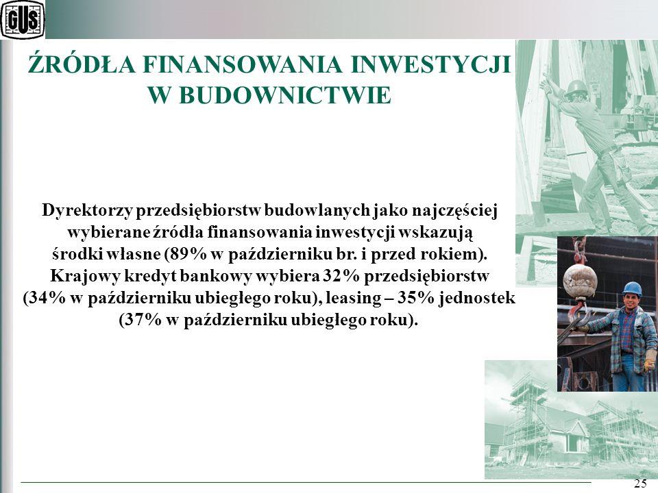 25 ŹRÓDŁA FINANSOWANIA INWESTYCJI W BUDOWNICTWIE Dyrektorzy przedsiębiorstw budowlanych jako najczęściej wybierane źródła finansowania inwestycji wskazują środki własne (89% w październiku br.