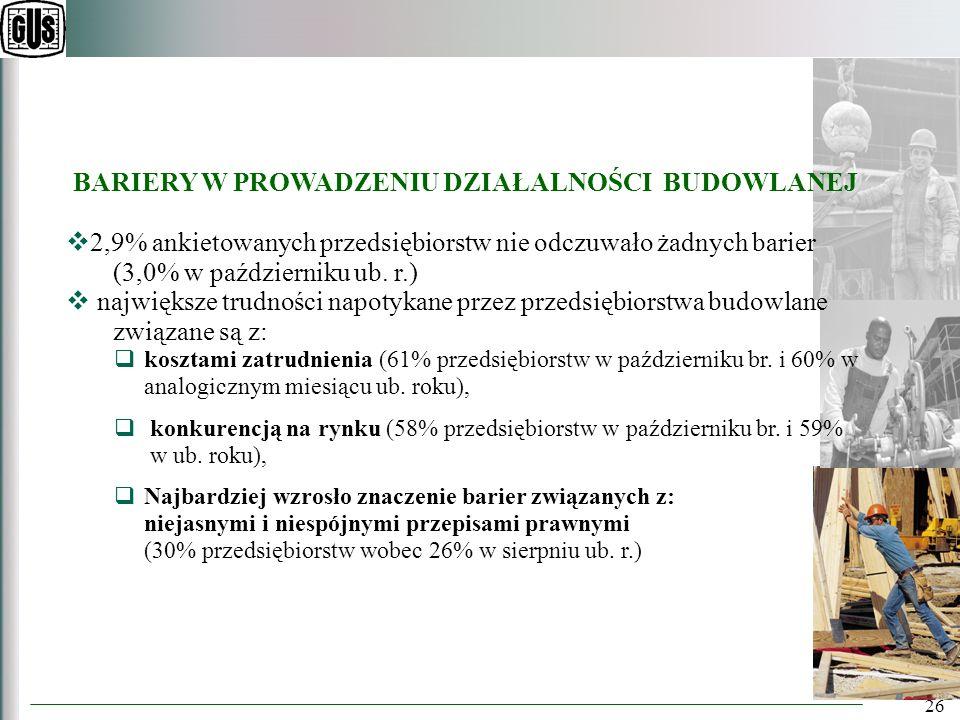 26 BARIERY W PROWADZENIU DZIAŁALNOŚCI BUDOWLANEJ 2,9% ankietowanych przedsiębiorstw nie odczuwało żadnych barier (3,0% w październiku ub.