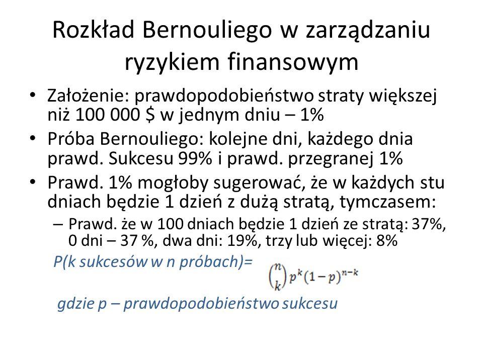 Rozkład Bernouliego w zarządzaniu ryzykiem finansowym Założenie: prawdopodobieństwo straty większej niż 100 000 $ w jednym dniu – 1% Próba Bernouliego