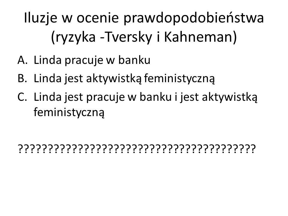 Aksjomat: P(AB)<P(A), P(AB)<P(B) A: Pracownicy banku B: aktywistki feministyczne A i B: Pracownicy banku i aktywistki feministyczne