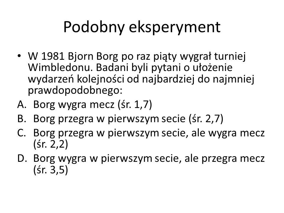 Podobny eksperyment W 1981 Bjorn Borg po raz piąty wygrał turniej Wimbledonu. Badani byli pytani o ułożenie wydarzeń kolejności od najbardziej do najm
