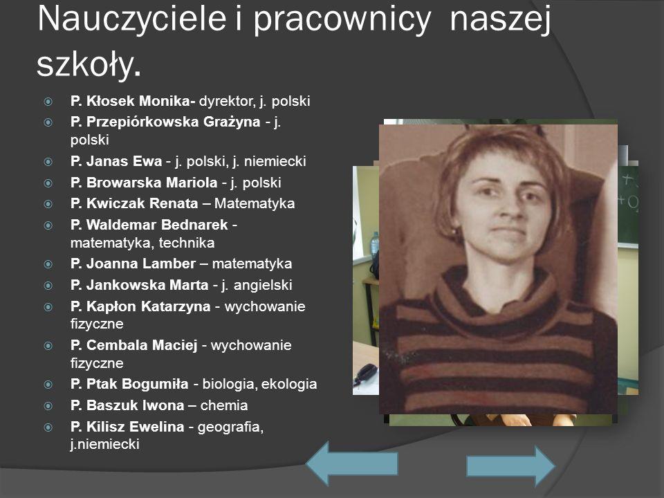 P.Szaradowska Katarzyna - fizyka, technika P. Buczkowska Ewa – historia P.