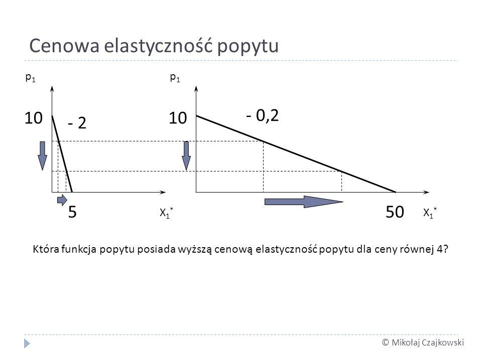 © Mikołaj Czajkowski Cenowa elastyczność popytu 550 10 - 2 - 0,2 p1p1 p1p1 X1*X1* X1*X1* Która funkcja popytu posiada wyższą cenową elastyczność popytu dla ceny równej 4?