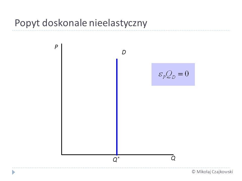 © Mikołaj Czajkowski Popyt doskonale nieelastyczny Q P Q*Q* D