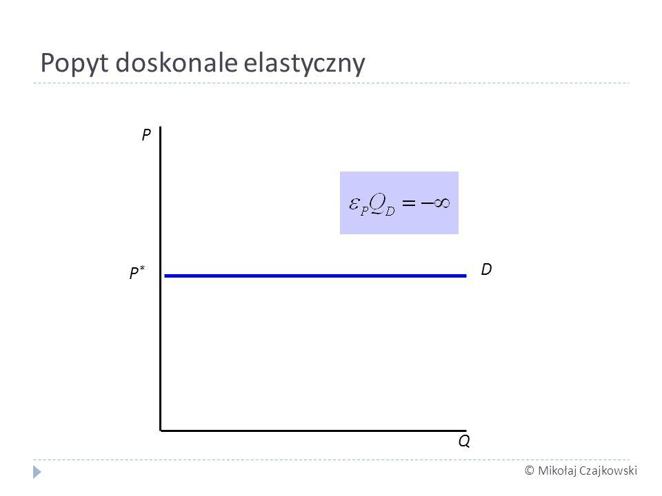 © Mikołaj Czajkowski Popyt doskonale elastyczny D P*P* Q P