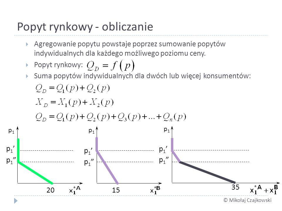 © Mikołaj Czajkowski Popyt rynkowy - obliczanie Agregowanie popytu powstaje poprzez sumowanie popytów indywidualnych dla każdego możliwego poziomu ceny.