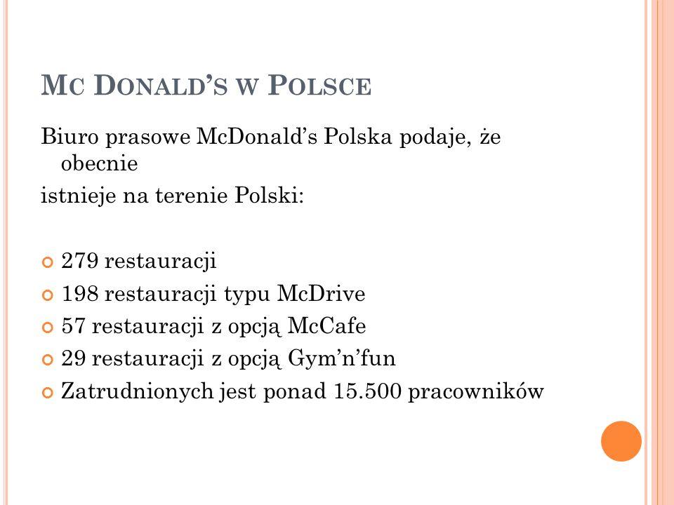 M C D ONALD S W P OLSCE Biuro prasowe McDonalds Polska podaje, że obecnie istnieje na terenie Polski: 279 restauracji 198 restauracji typu McDrive 57 restauracji z opcją McCafe 29 restauracji z opcją Gymnfun Zatrudnionych jest ponad 15.500 pracowników