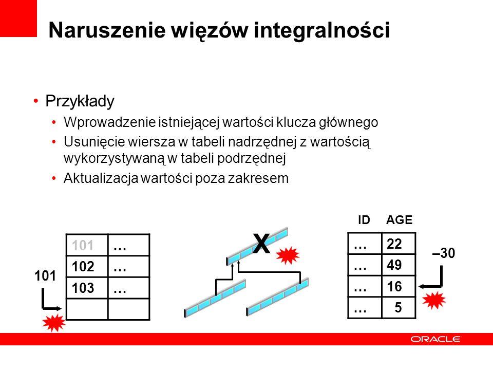 Naruszenie więzów integralności Przykłady Wprowadzenie istniejącej wartości klucza głównego Usunięcie wiersza w tabeli nadrzędnej z wartością wykorzys