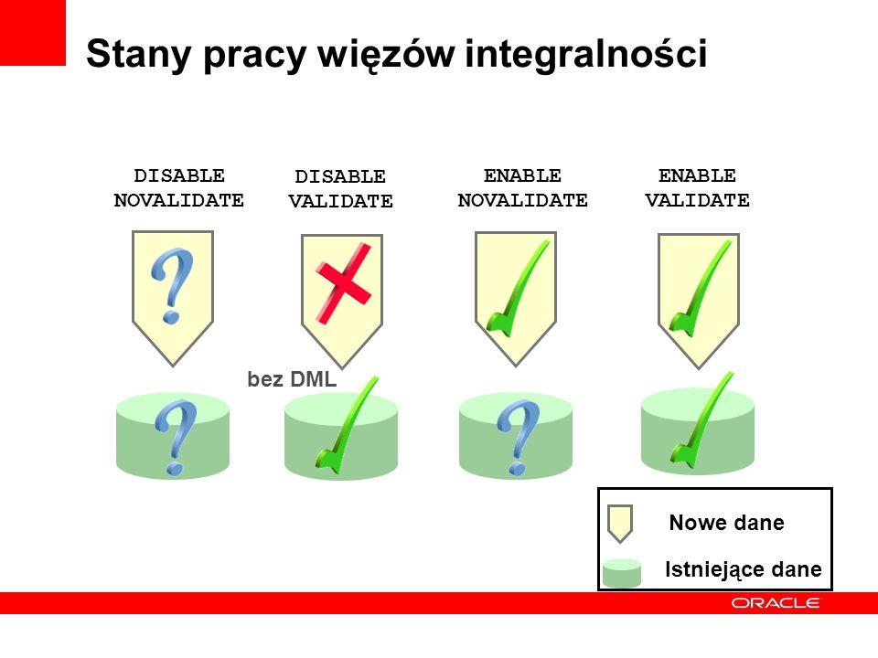 Stany pracy więzów integralności ENABLE NOVALIDATE ENABLE VALIDATE Istniejące dane Nowe dane DISABLE NOVALIDATE DISABLE VALIDATE bez DML