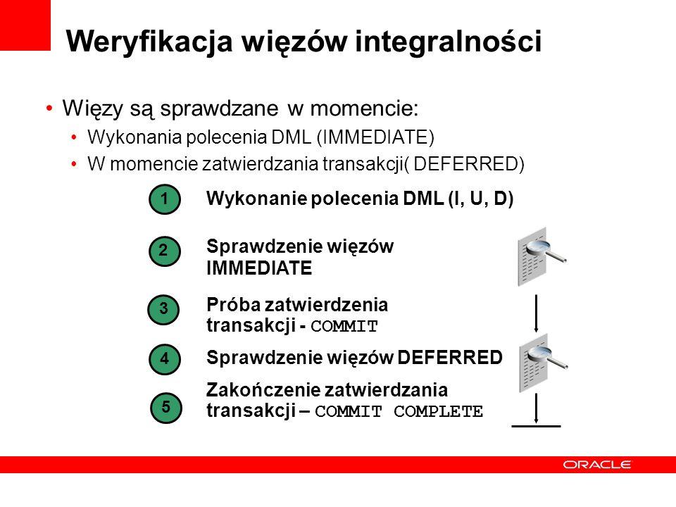 Weryfikacja więzów integralności Więzy są sprawdzane w momencie: Wykonania polecenia DML (IMMEDIATE) W momencie zatwierdzania transakcji( DEFERRED) Sp