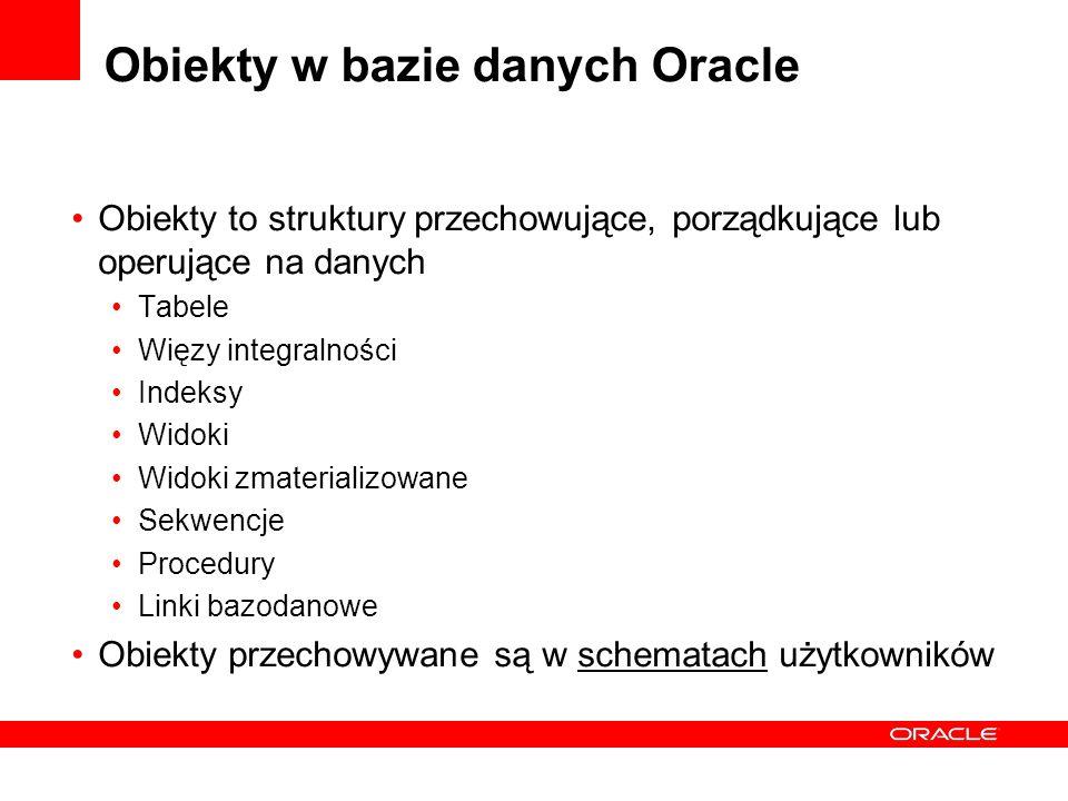 Obiekty w bazie danych Oracle Obiekty to struktury przechowujące, porządkujące lub operujące na danych Tabele Więzy integralności Indeksy Widoki Widok