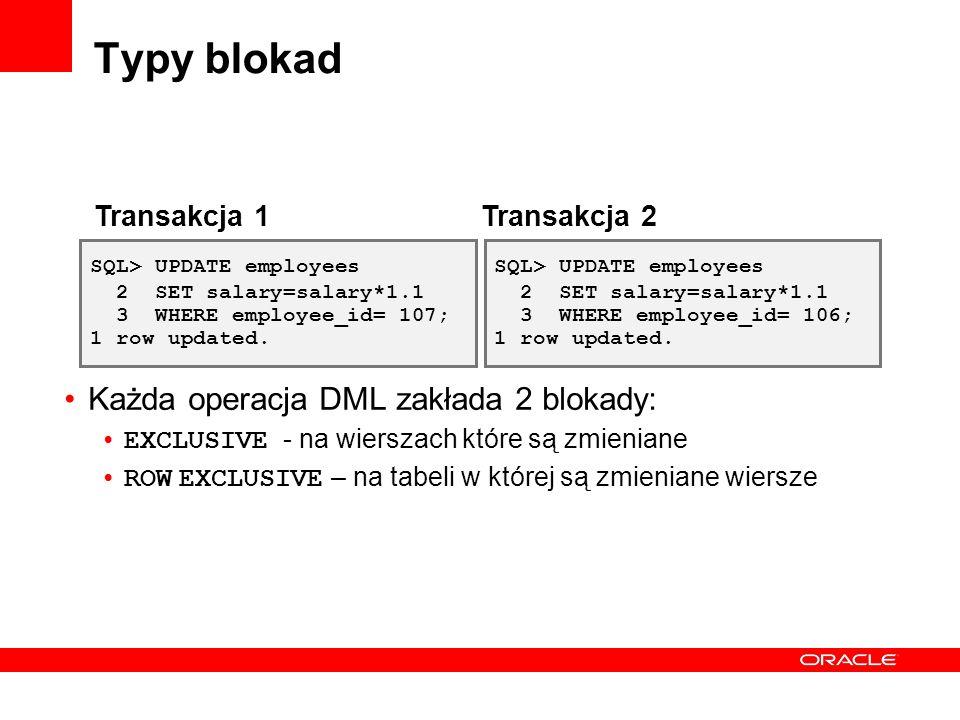 Typy blokad Każda operacja DML zakłada 2 blokady: EXCLUSIVE - na wierszach które są zmieniane ROW EXCLUSIVE – na tabeli w której są zmieniane wiersze