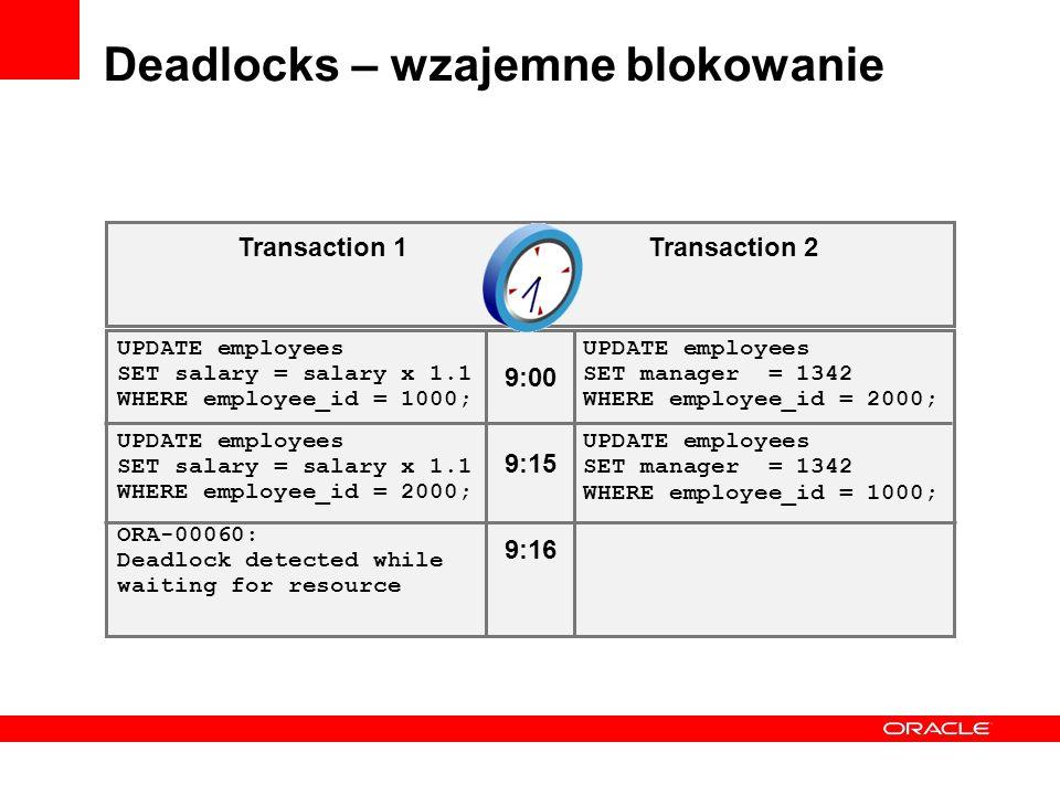 Deadlocks – wzajemne blokowanie Transaction 2Transaction 1 UPDATE employees SET salary = salary x 1.1 WHERE employee_id = 1000; UPDATE employees SET s