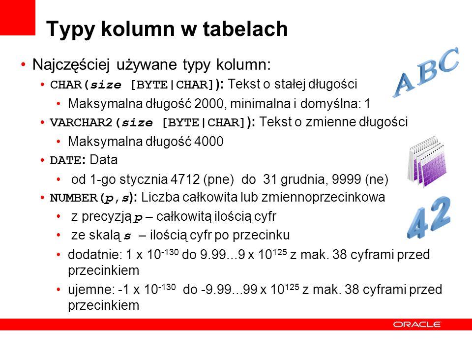 Typy kolumn w tabelach Najczęściej używane typy kolumn: CHAR(size [BYTE|CHAR] ): Tekst o stałej długości Maksymalna długość 2000, minimalna i domyślna