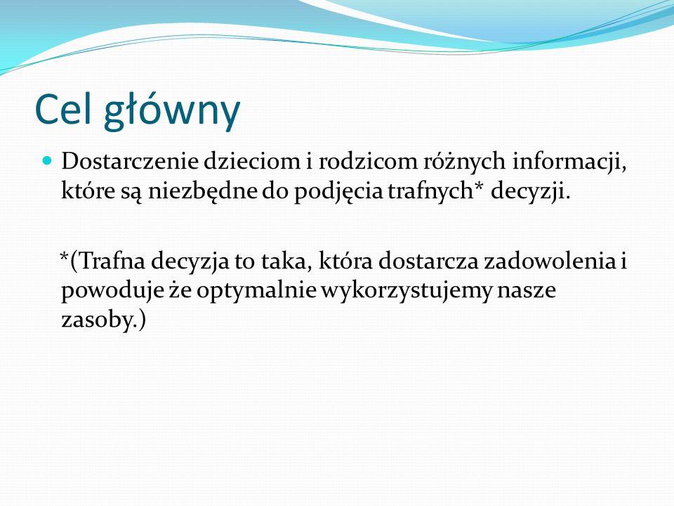 Informacje pomocne przy podejmowaniu decyzji (1) 1.