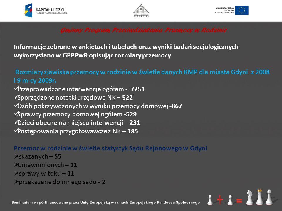 Gminny Program Przeciwdziałania Przemocy w Rodzinie Informacje zebrane w ankietach i tabelach oraz wyniki badań socjologicznych wykorzystano w GPPPwR