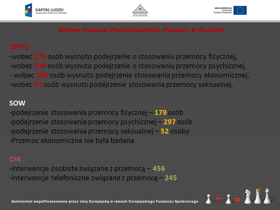 Gminny Program Przeciwdziałania Przemocy w Rodzinie OPiTU -wobec 279 osób wysnuto podejrzenie o stosowaniu przemocy fizycznej, -wobec 559 osób wysnuto