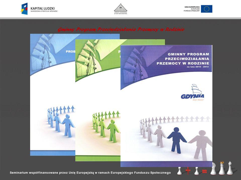 Gminny Program Przeciwdziałania Przemocy w Rodzinie