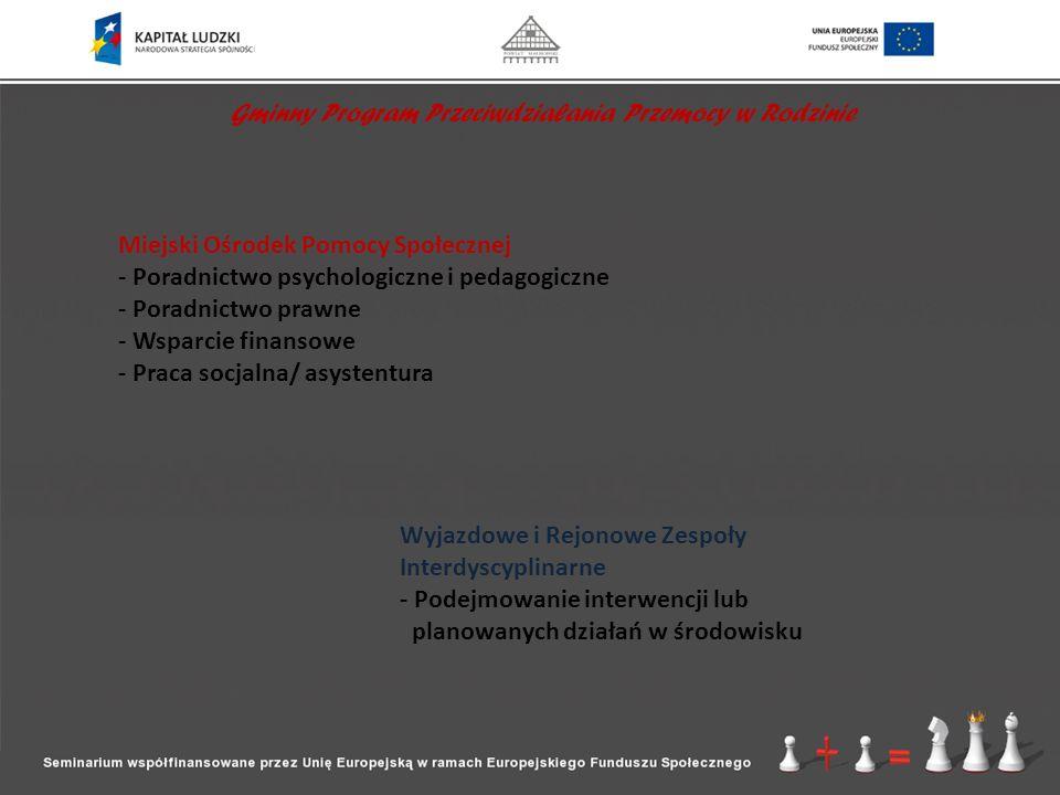 Gminny Program Przeciwdziałania Przemocy w Rodzinie Wyjazdowe i Rejonowe Zespoły Interdyscyplinarne - Podejmowanie interwencji lub planowanych działań