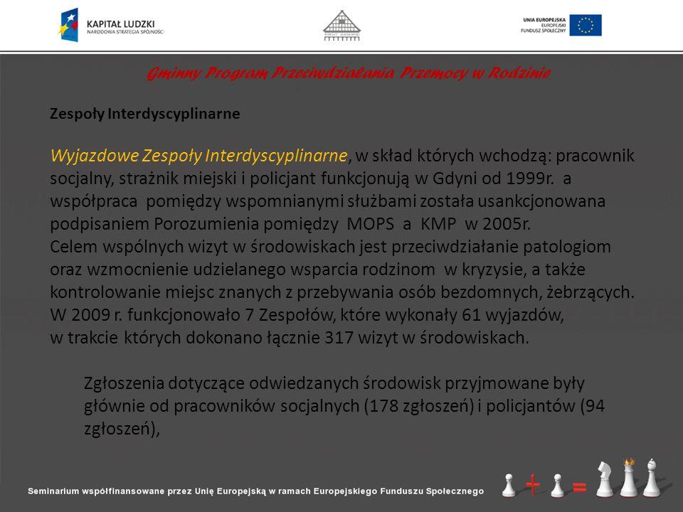 Gminny Program Przeciwdziałania Przemocy w Rodzinie Zespoły Interdyscyplinarne Wyjazdowe Zespoły Interdyscyplinarne, w skład których wchodzą: pracowni