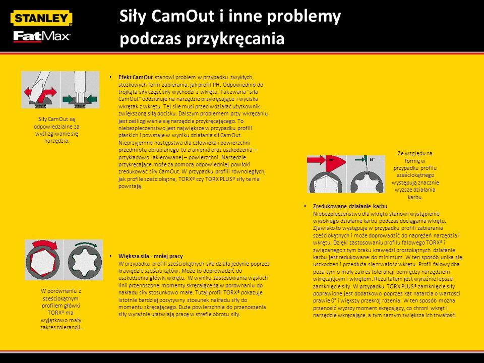 Siły CamOut i inne problemy podczas przykręcania Efekt CamOut stanowi problem w przypadku zwykłych, stożkowych form zabierania, jak profil PH. Odpowie