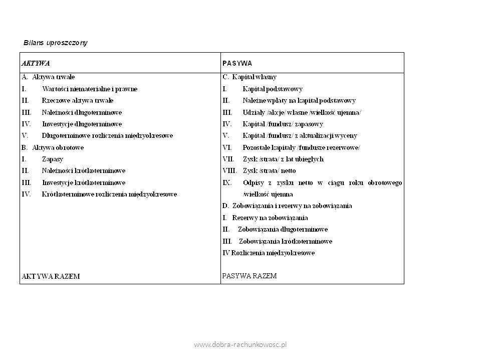 KONTO KSIĘGOWE - podstawowe urządzenie księgowe pozwalające na: ujęcie stanu początkowego składnika rejestracja zmian zachodzących w stanie składnika ustalenie stanu końcowego - podstawowe urządzenie księgowe pozwalające na: ujęcie stanu początkowego składnika rejestracja zmian zachodzących w stanie składnika ustalenie stanu końcowego www.dobra-rachunkowosc.pl