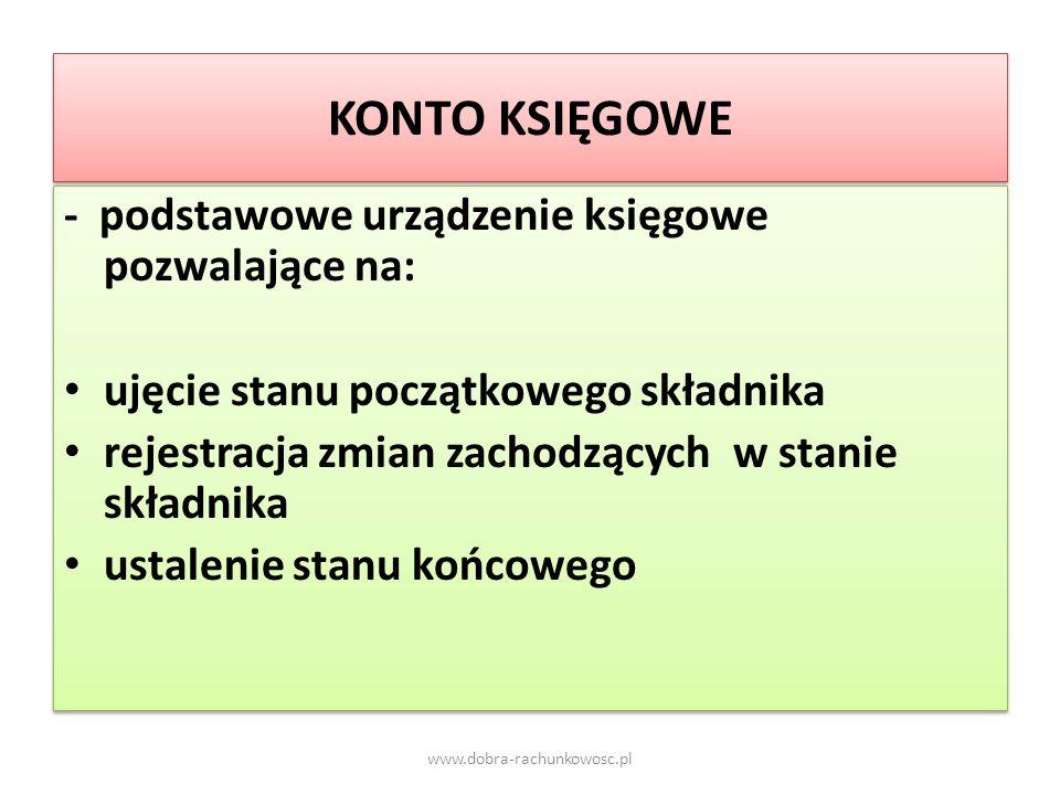 KONTO KSIĘGOWE - podstawowe urządzenie księgowe pozwalające na: ujęcie stanu początkowego składnika rejestracja zmian zachodzących w stanie składnika
