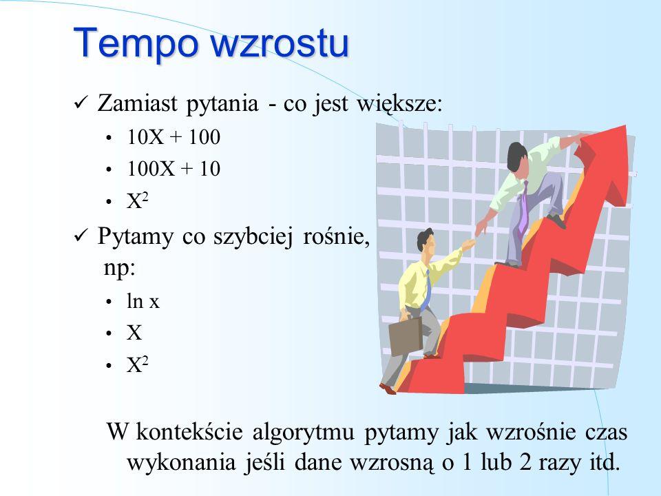 Tempo wzrostu Zamiast pytania - co jest większe: 10X + 100 100X + 10 X 2 Pytamy co szybciej rośnie, np: ln x X X 2 W kontekście algorytmu pytamy jak w
