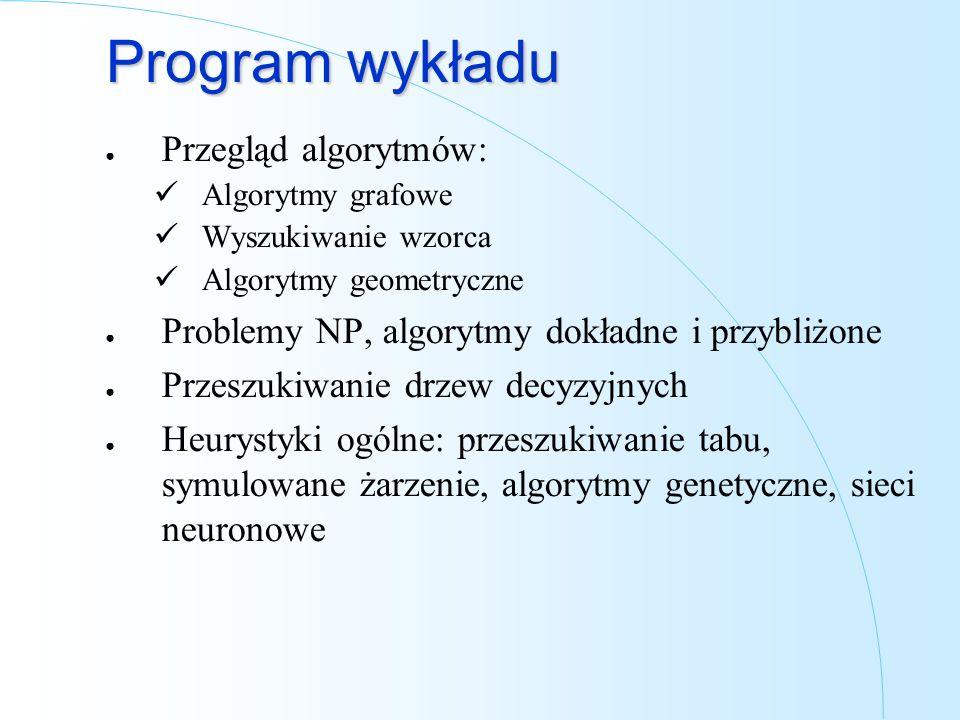 Program wykładu Przegląd algorytmów: Algorytmy grafowe Wyszukiwanie wzorca Algorytmy geometryczne Problemy NP, algorytmy dokładne i przybliżone Przesz