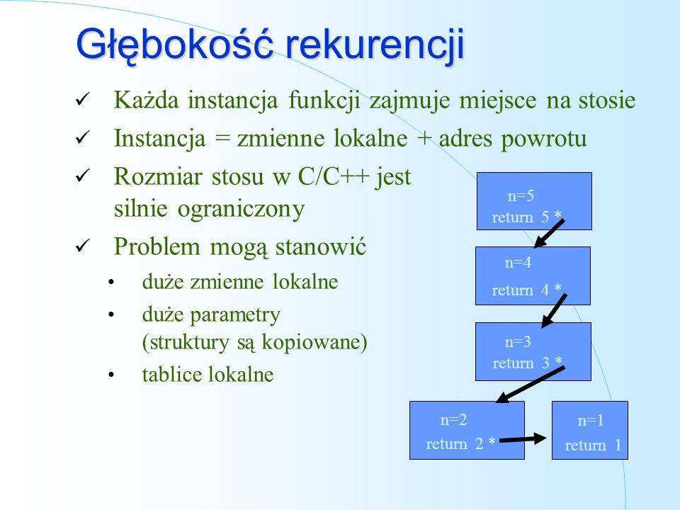 Głębokość rekurencji Każda instancja funkcji zajmuje miejsce na stosie Instancja = zmienne lokalne + adres powrotu Rozmiar stosu w C/C++ jest silnie o