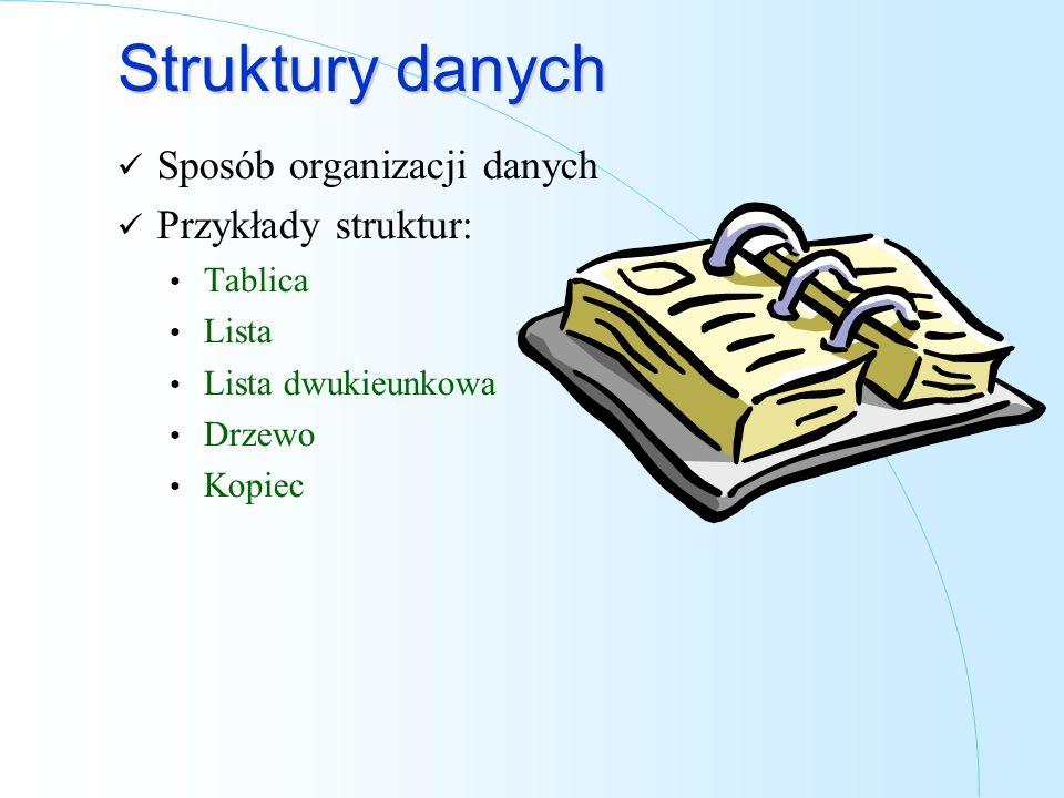 Struktury danych Sposób organizacji danych Przykłady struktur: Tablica Lista Lista dwukieunkowa Drzewo Kopiec
