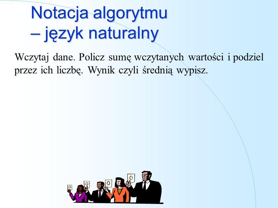 Notacja algorytmu – język naturalny Wczytaj dane. Policz sumę wczytanych wartości i podziel przez ich liczbę. Wynik czyli średnią wypisz.
