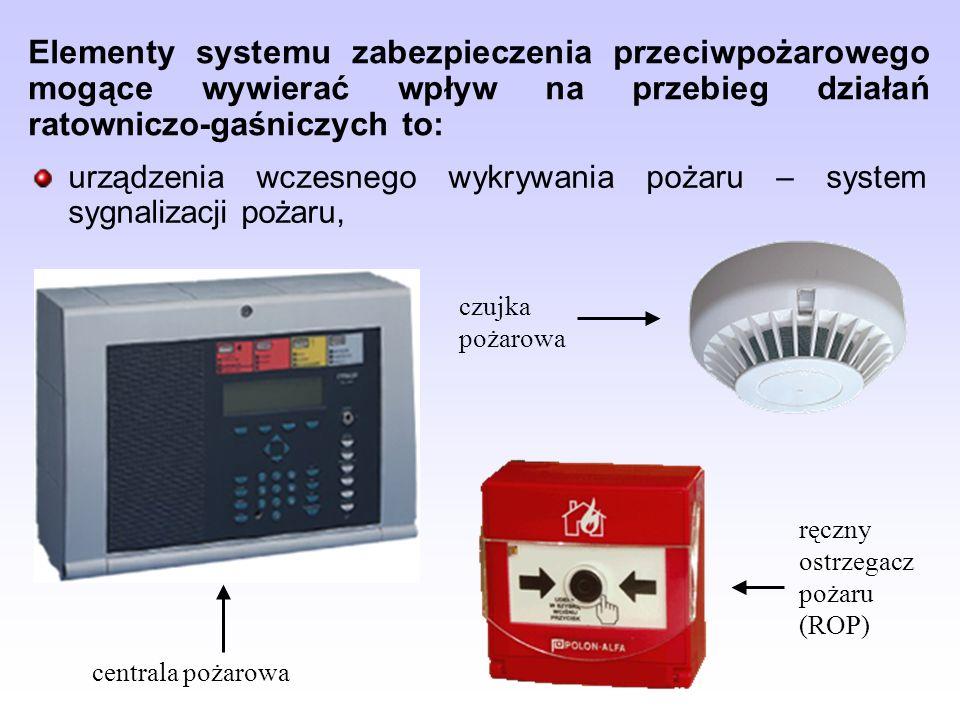 Elementy systemu zabezpieczenia przeciwpożarowego mogące wywierać wpływ na przebieg działań ratowniczo-gaśniczych to: urządzenia wczesnego wykrywania pożaru – system sygnalizacji pożaru, centrala pożarowa ręczny ostrzegacz pożaru (ROP) czujka pożarowa
