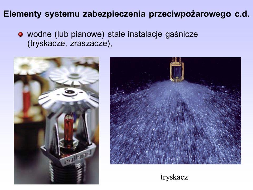 wodne (lub pianowe) stałe instalacje gaśnicze (tryskacze, zraszacze), tryskacz Elementy systemu zabezpieczenia przeciwpożarowego c.d.