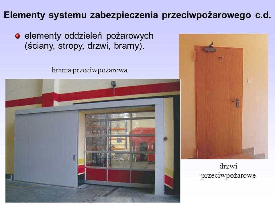 elementy oddzieleń pożarowych (ściany, stropy, drzwi, bramy). brama przeciwpożarowa drzwi przeciwpożarowe Elementy systemu zabezpieczenia przeciwpożar