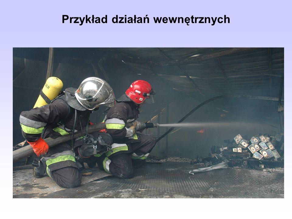 Gasząc pożar przestrzegajmy następujących zasad: nawiązać kontakt z osobami z dozoru technicznego, których uwag nie wolno lekceważyć, rozpoznający pożar powinni mieć przygotowany prąd gaśniczy wody, rozpoczynamy od zatrzymania wszystkich urządzeń technologicznych, zwrócić należy uwagę na międzystropowe połączenia urządzeń technologicznych, blokujemy miejsca możliwego rozprzestrzeniania się pożaru, Pożary w obiektach produkcyjno-magazynowych