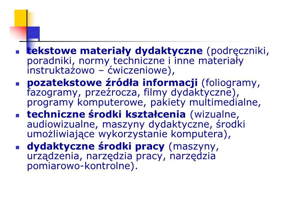 tekstowe materiały dydaktyczne (podręczniki, poradniki, normy techniczne i inne materiały instruktażowo – ćwiczeniowe), pozatekstowe źródła informacji
